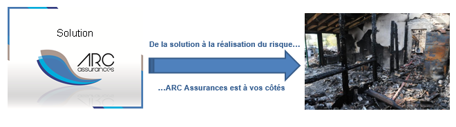 ARC ASSURANCES-GESTION
